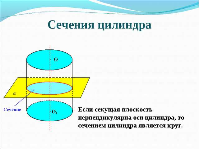 Сечения цилиндра Если секущая плоскость перпендикулярна оси цилиндра, то сече...