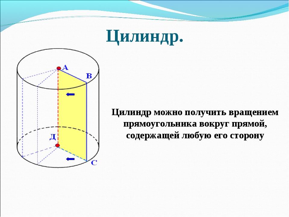 Цилиндр. Цилиндр можно получить вращением прямоугольника вокруг прямой, содер...