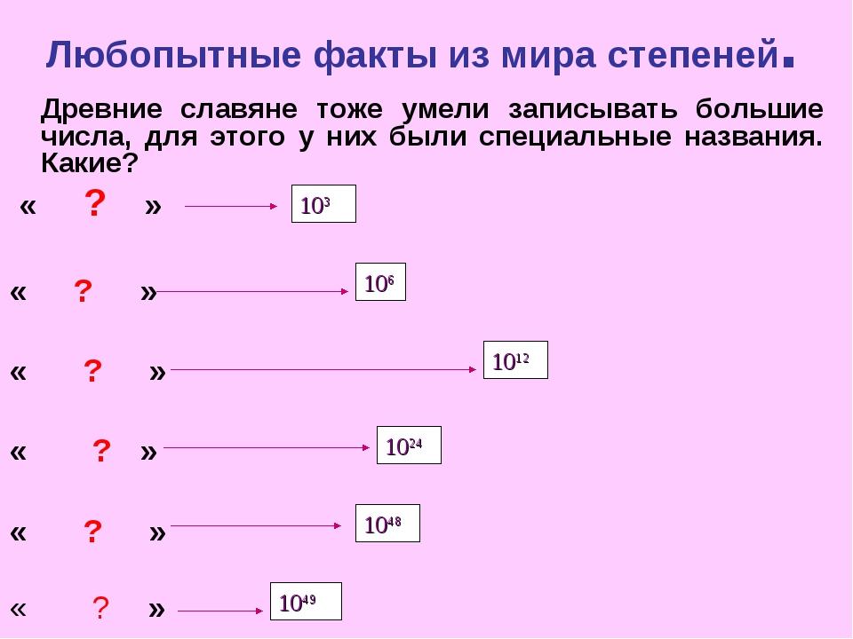 Любопытные факты из мира степеней. Древние славяне тоже умели записывать бо...
