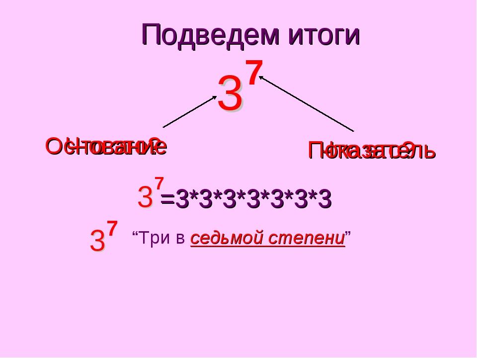 """Что это? Основание Подведем итоги Что это? Показатель =3*3*3*3*3*3*3 """"Три в с..."""