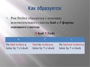 Как образуется: Past Perfect образуется с помощью вспомогательного глагола ha