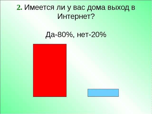 2. Имеется ли у вас дома выход в Интернет? Да-80%, нет-20%