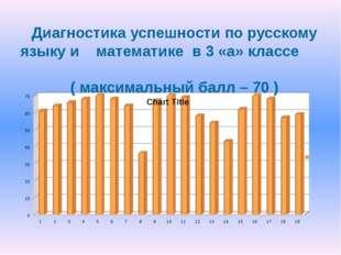 Диагностика успешности по русскому языку и математике в 3 «а» классе ( макси