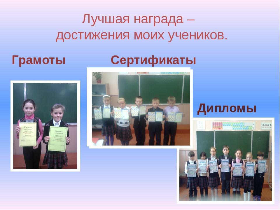 Лучшая награда – достижения моих учеников. Грамоты Сертификаты Дипломы