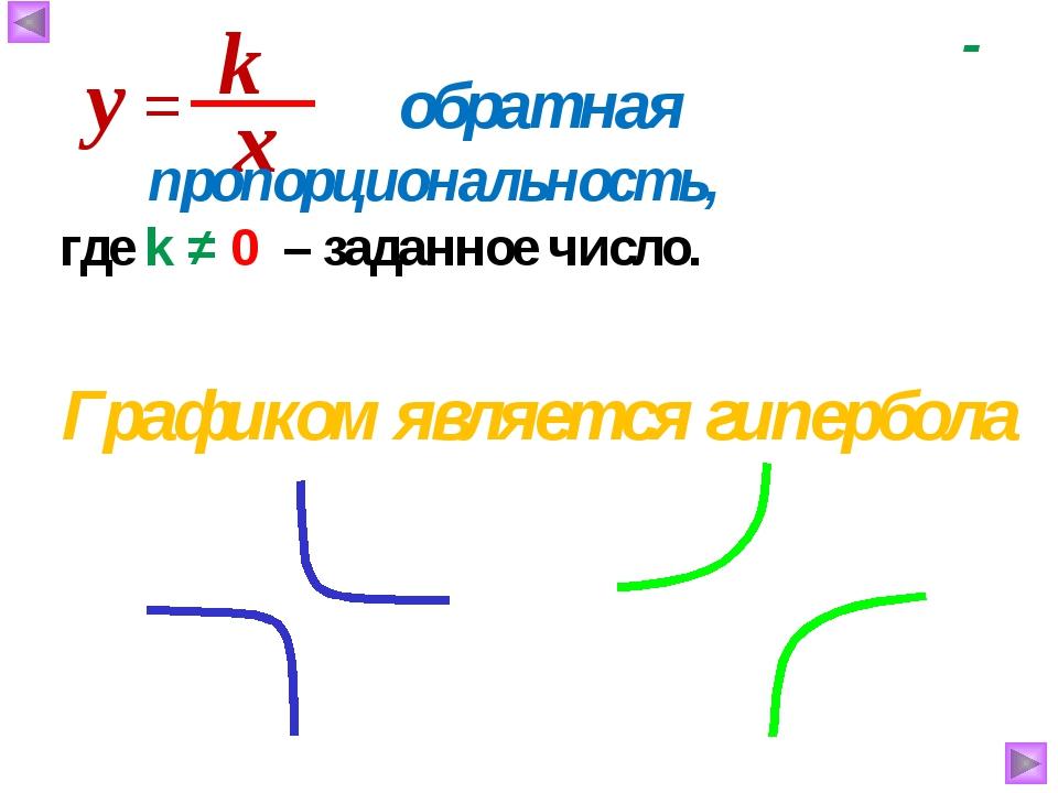 - Графиком является гипербола пропорциональность, где k ≠ 0 – заданное число...