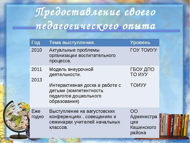Предоставление своего педагогического опыта ГодТема выступления.Уровень 201...