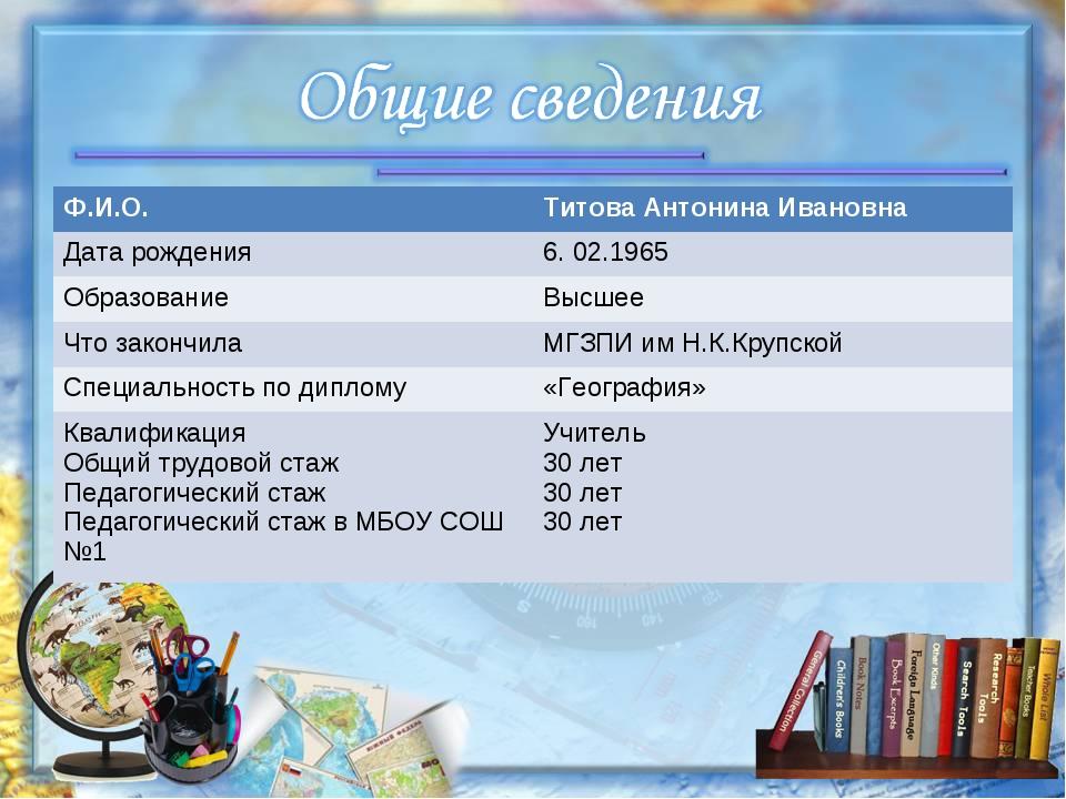 Ф.И.О.Титова Антонина Ивановна Дата рождения6. 02.1965 ОбразованиеВысшее Ч...
