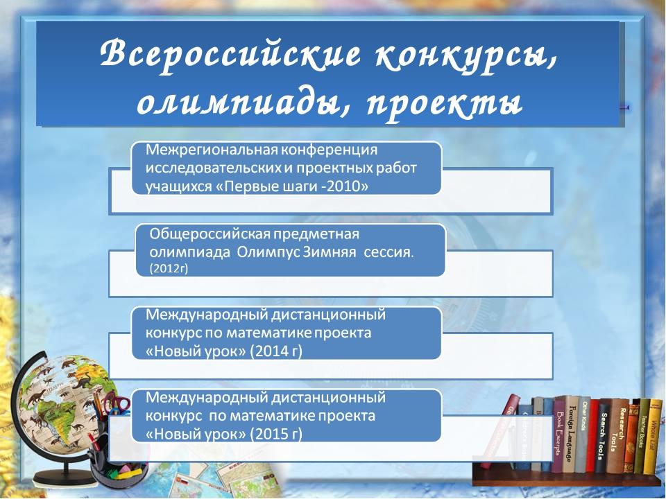 Всероссийские конкурсы, олимпиады, проекты