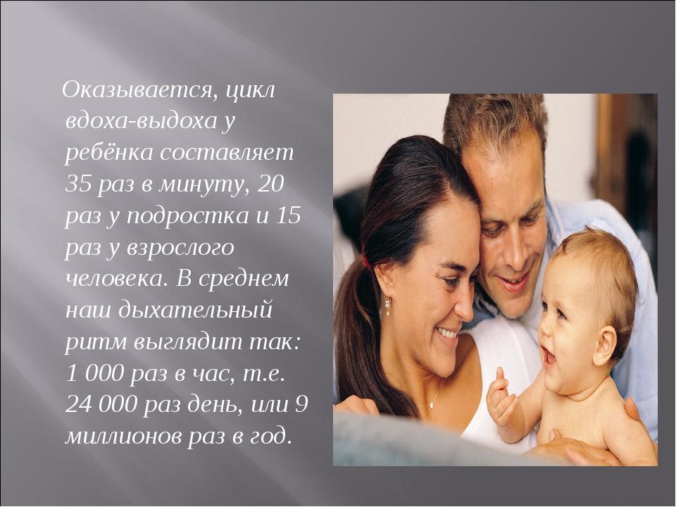 Оказывается, цикл вдоха-выдоха у ребёнка составляет 35 раз в минуту, 20 раз...