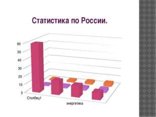 Статистика по России.