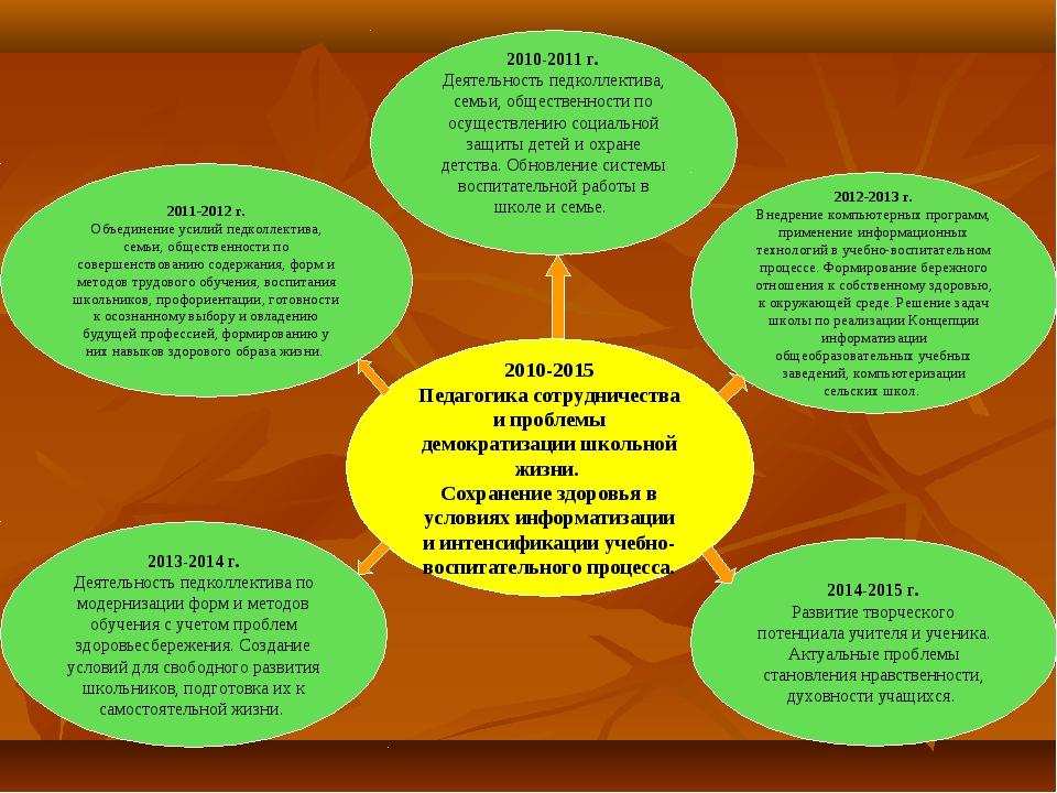 2010-2015 Педагогика сотрудничества и проблемы демократизации школьной жизни....