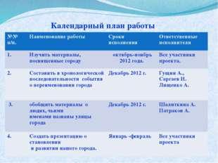 Календарный план работы №№ п/п. Наименование работы Сроки исполнения Ответств