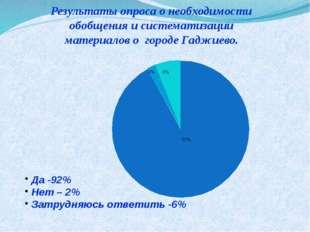 Результаты опроса о необходимости обобщения и систематизации материалов о гор