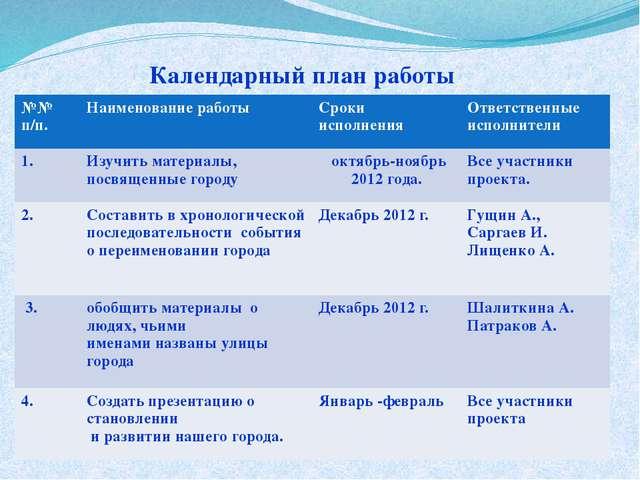 Календарный план работы №№ п/п. Наименование работы Сроки исполнения Ответств...