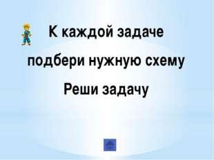 Источники информации 1) Александрова Э.И. Методика обучения математике в нача