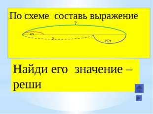 Способ 3 ( уравнение ) 10 * 12 + Z = 200 120 + Z = 200 Z = 200 – 120 Z = 80 1