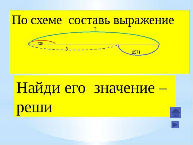 Способ 3 ( уравнение ) 10 * 12 + Z = 200 120 + Z = 200 Z = 200 – 120 Z = 80 1...