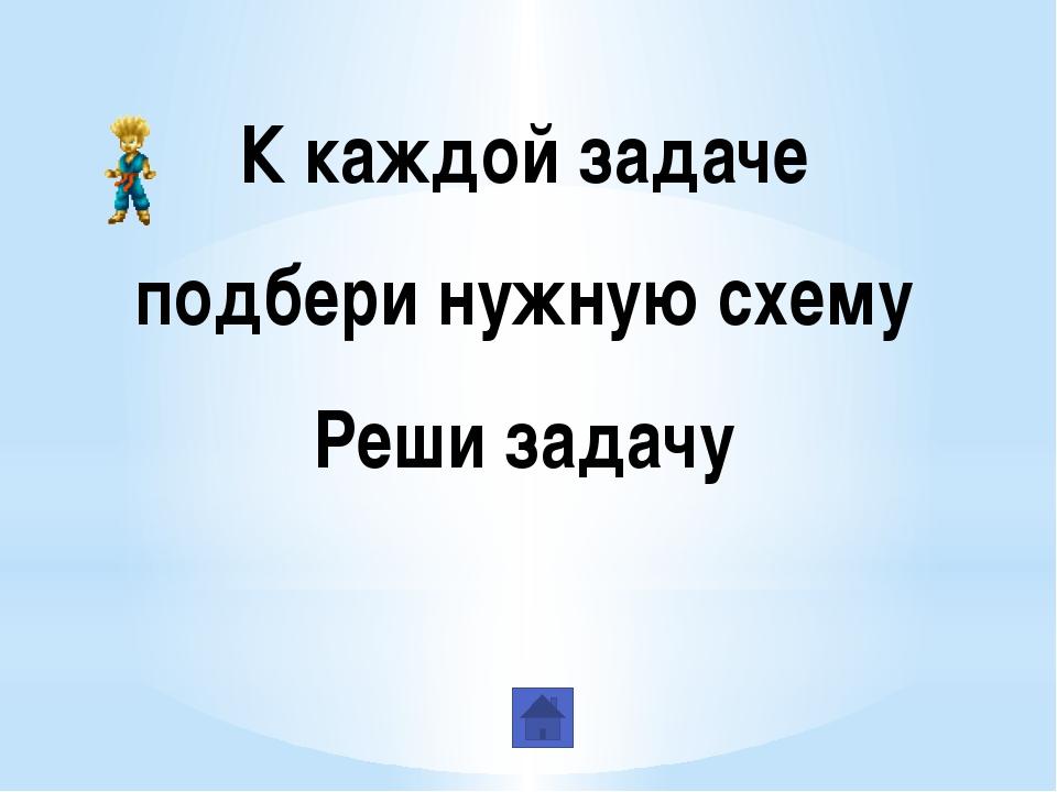 Источники информации 1) Александрова Э.И. Методика обучения математике в нача...
