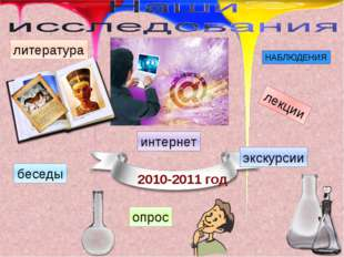 лекции экскурсии опрос беседы литература интернет 2010-2011 год НАБЛЮДЕНИЯ
