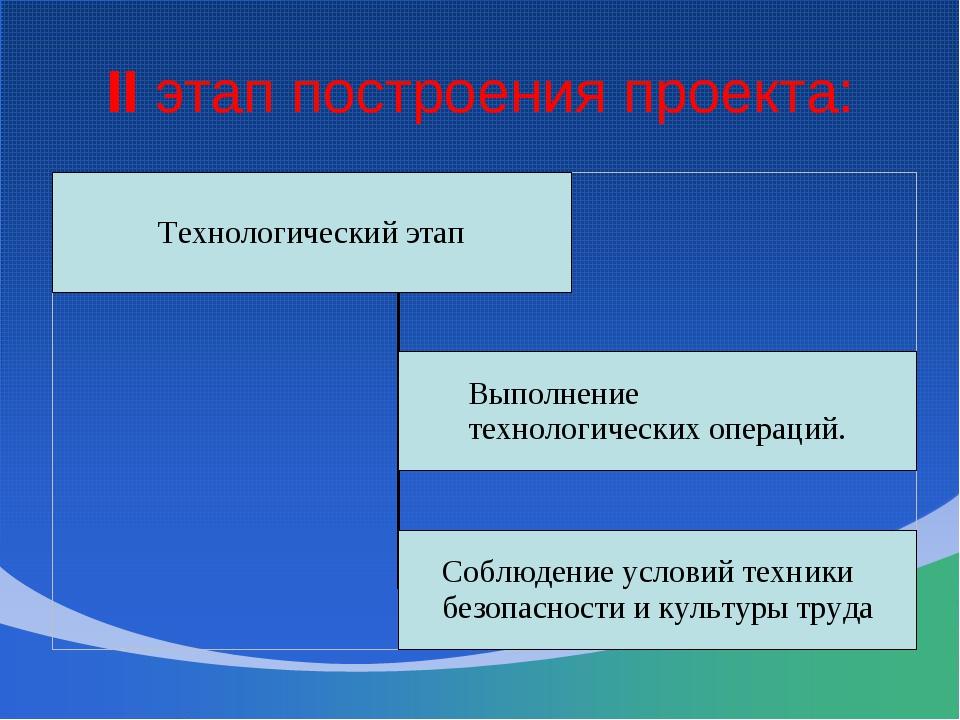 II этап построения проекта: