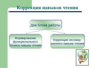Коррекция навыков чтения Два блока работы Формирование функционального базис