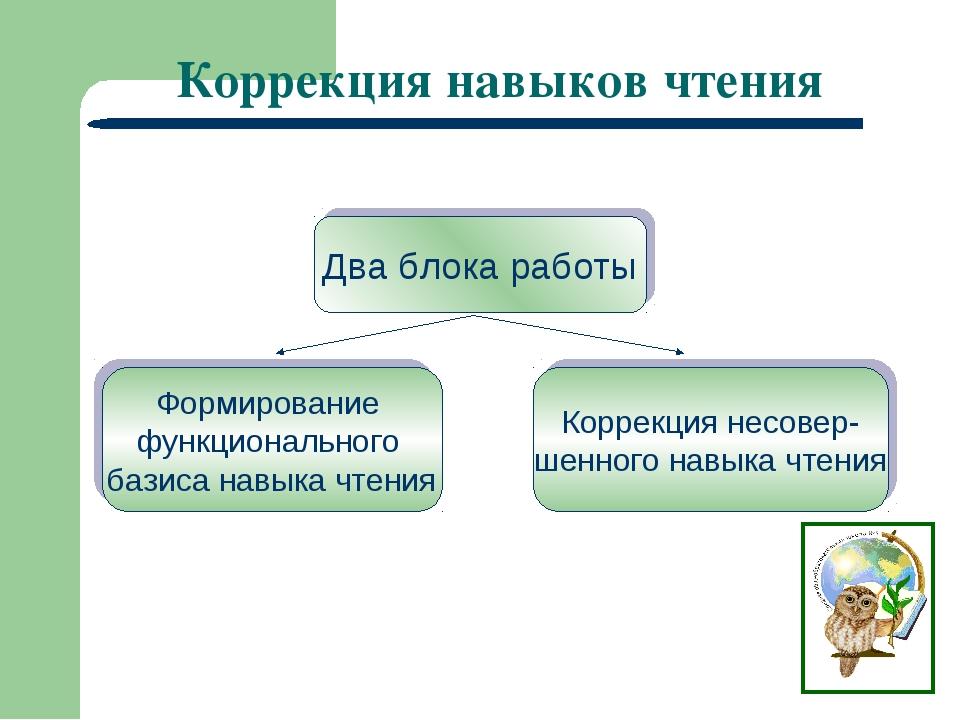 Коррекция навыков чтения Два блока работы Формирование функционального базис...