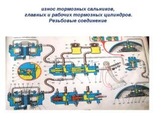 износ тормозных сальников, главных и рабочих тормозных цилиндров. Резьбовые с
