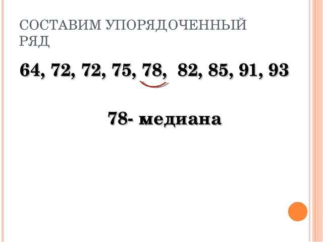 СОСТАВИМ УПОРЯДОЧЕННЫЙ РЯД 64, 72, 72, 75, 78, 82, 85, 91, 93 78- медиана