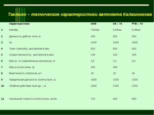 Тактико – технические характеристики автомата Калашникова ХарактеристикиАКМ