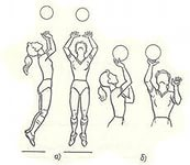 Реферат по волейболу - 1.doc
