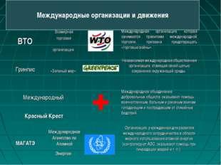 Международные организации и движения Международный Красный КрестМеждународн