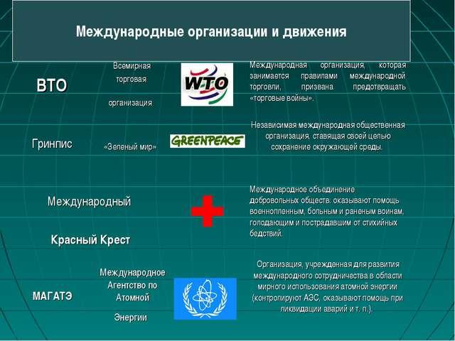 Международные организации и движения Международный Красный КрестМеждународн...