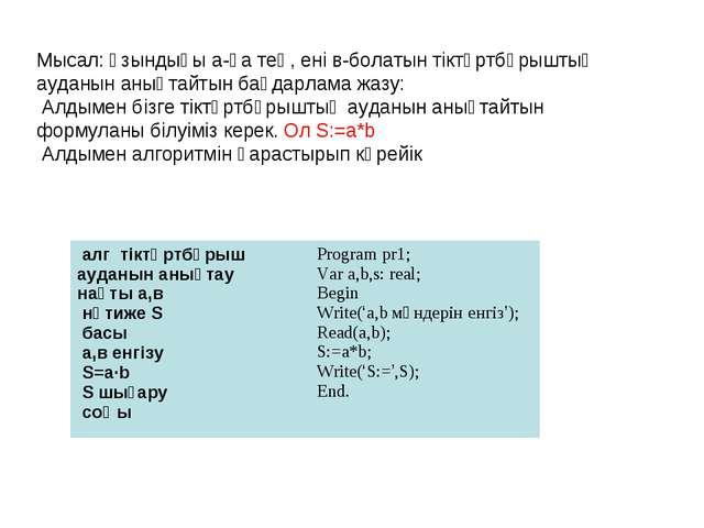 Мысал: Ұзындығы а-ға тең, ені в-болатын тіктөртбұрыштың ауданын анықтайтын ба...
