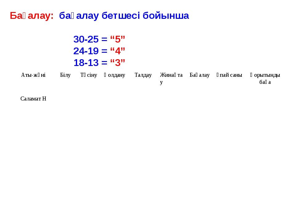 """Бағалау: бағалау бетшесі бойынша 30-25 = """"5"""" 24-19 = """"4"""" 18-13 = """"3"""" Аты-жөні..."""