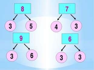 Вывод: Помимо того, что устный счет на уроках математики способствует развити