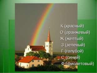 К (красный) О (оранжевый) Ж (желтый) З (зеленый) Г (голубой) С (синий) Ф (фио