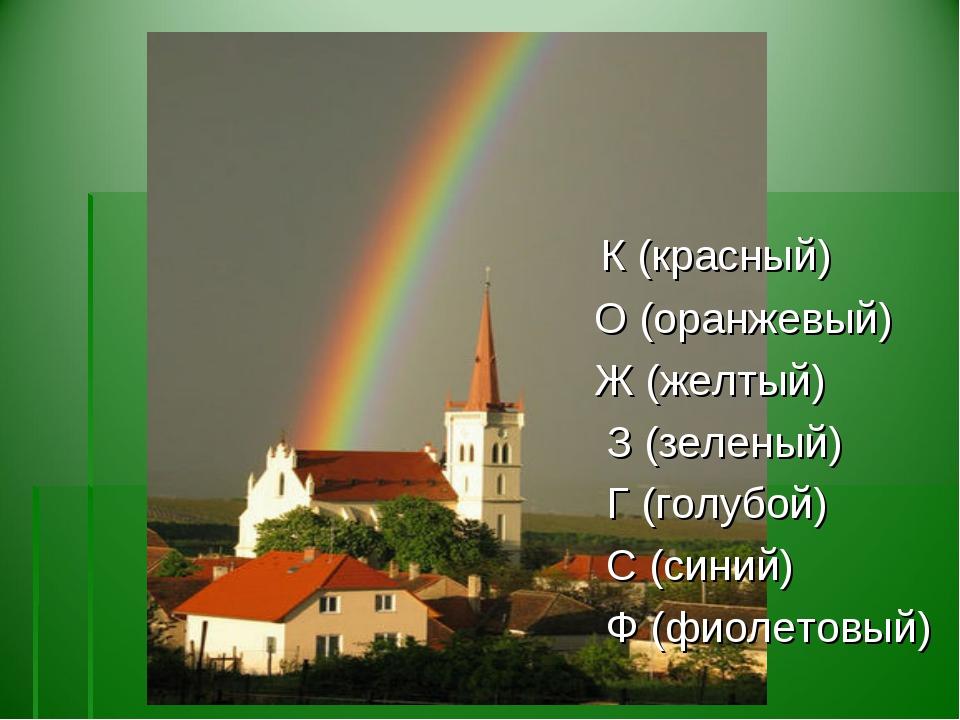 К (красный) О (оранжевый) Ж (желтый) З (зеленый) Г (голубой) С (синий) Ф (фио...