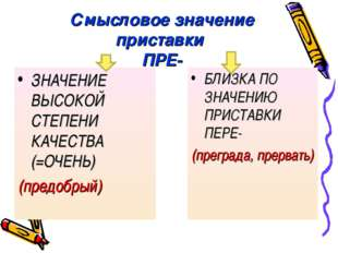 Смысловое значение приставки ПРЕ- ЗНАЧЕНИЕ ВЫСОКОЙ СТЕПЕНИ КАЧЕСТВА (=ОЧЕНЬ)