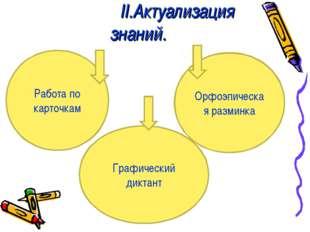 II.Актуализация знаний. Работа по карточкам Графический диктант Орфоэпическа