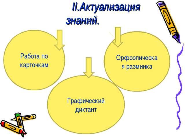 II.Актуализация знаний. Работа по карточкам Графический диктант Орфоэпическа...