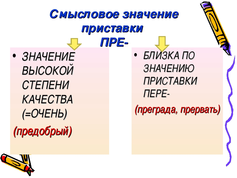 Смысловое значение приставки ПРЕ- ЗНАЧЕНИЕ ВЫСОКОЙ СТЕПЕНИ КАЧЕСТВА (=ОЧЕНЬ)...