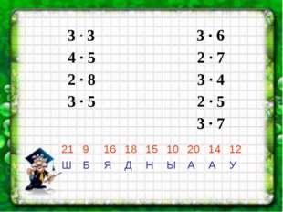 3 ∙ 3 3 ∙ 6 4 ∙ 5 2 ∙ 7 2 ∙ 8 3 ∙ 4 3 ∙ 5 2 ∙ 5 3 ∙ 7 219161815102014