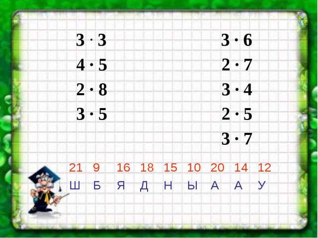 3 ∙ 3 3 ∙ 6 4 ∙ 5 2 ∙ 7 2 ∙ 8 3 ∙ 4 3 ∙ 5 2 ∙ 5 3 ∙ 7 219161815102014...