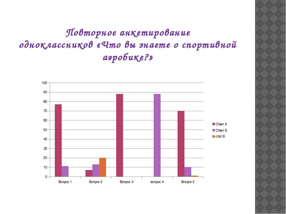 Повторное анкетирование одноклассников«Что вы знаете о спортивной аэробике?»