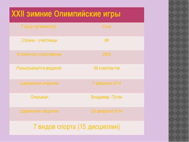 XXII зимние Олимпийские игры Город-организатор Сочи Страны - участницы 88 К...