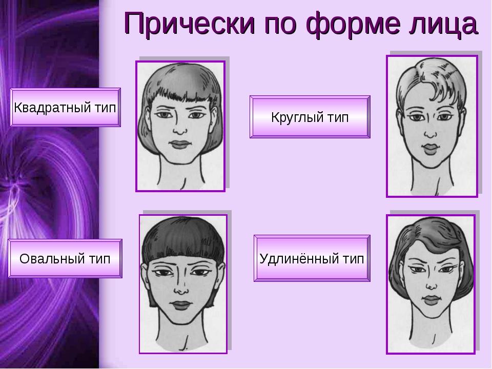 Прически по форме лица Квадратный тип Круглый тип Овальный тип Удлинённый тип