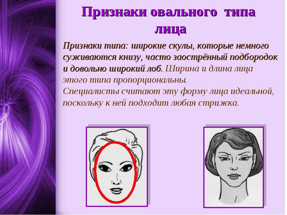 Признаки овального типа лица Признаки типа: широкие скулы, которые немного су...