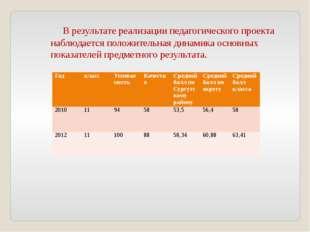 В результате реализации педагогического проекта наблюдается положительная ди