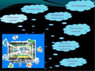 Словарная работа Работа по электронным учебникам Работа над текстом Морфемный