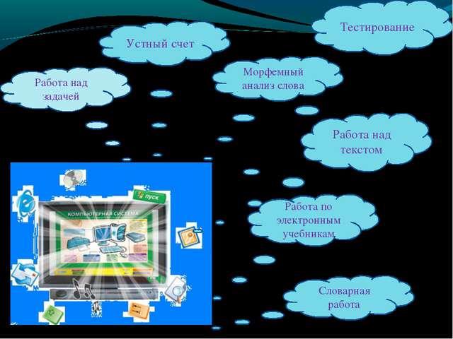 Словарная работа Работа по электронным учебникам Работа над текстом Морфемный...